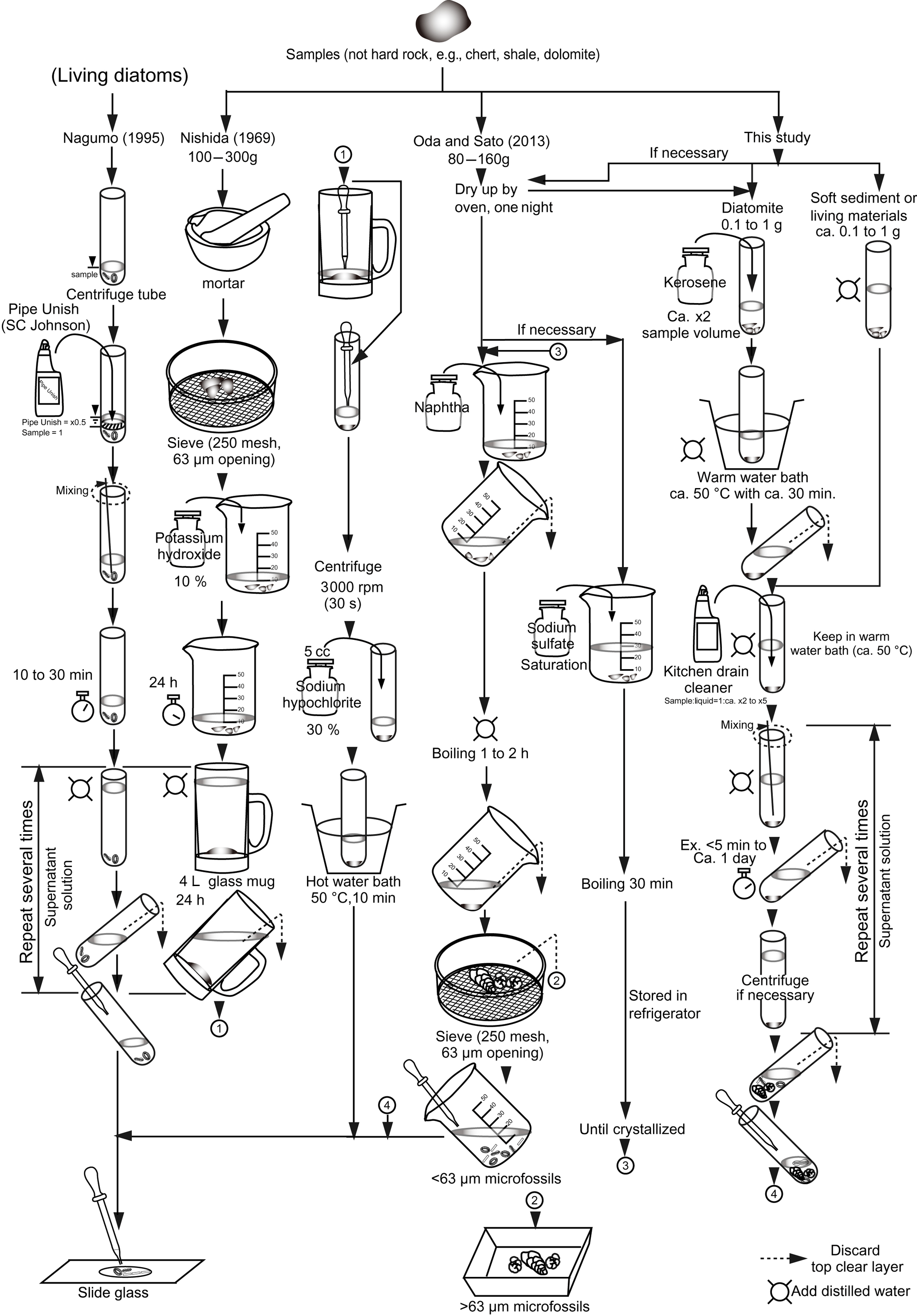 JM - Modified cleaning method for biomineralized components 23c8f0e0ac8