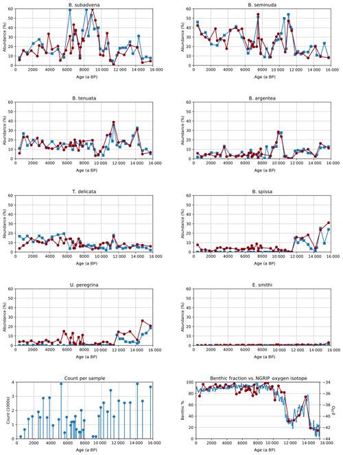 https://jm.copernicus.org/articles/39/183/2020/jm-39-183-2020-f06